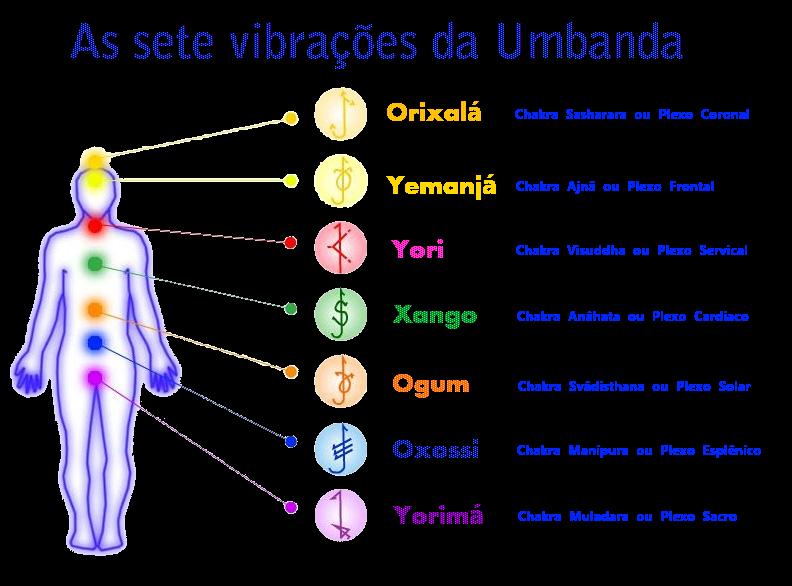 Well-known TUSJB - Templo São João Batista FE07